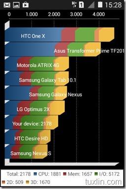 Screenshot Samsung Galaxy Young 2 Tuxlin Blog_13