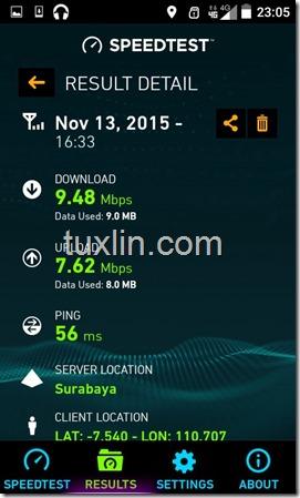 Bangak Banyudono Boyolali Jaringan 4G LTE Smartfren