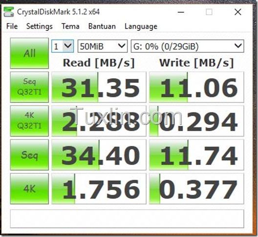 Benchmark Fujitsu MicroSDHC 32GB