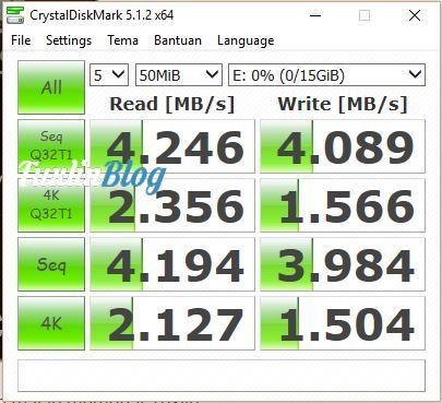 Benchmark Sandisk Ultra 16GB